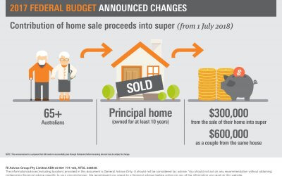 The Budget may make it easier to downsize