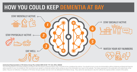 How you could keep dementia at bay