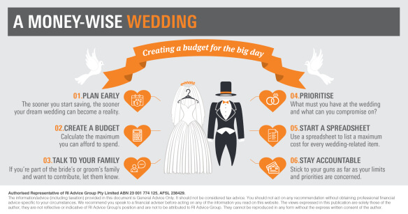 a money wise wedding creating a budget for the big day