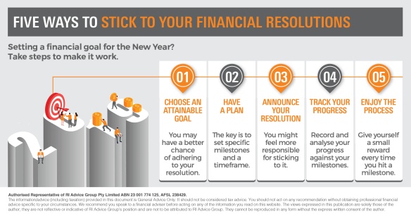 Five ways to stick to your financial resolutions